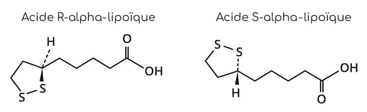 Acide alpha-lipoïque : structure des deux énantiomères.
