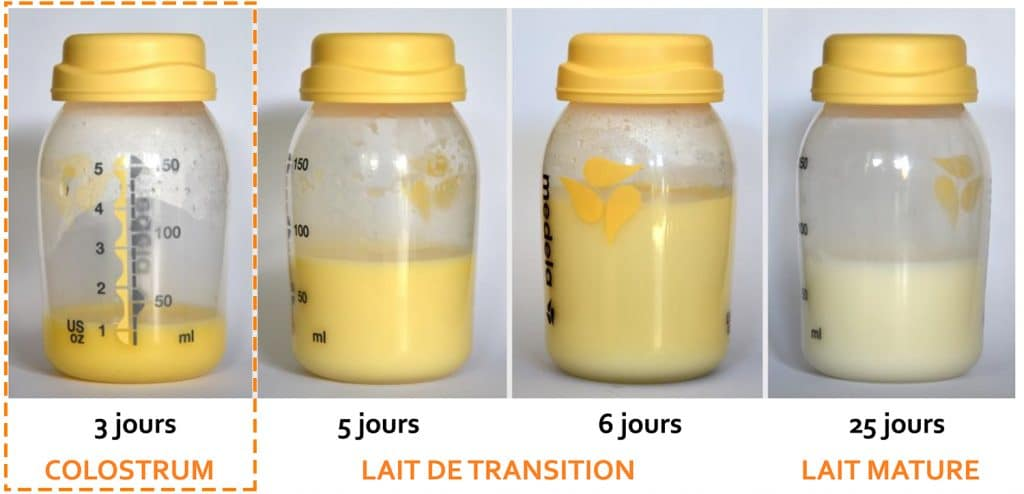 Colostrum Nutrixeal Info