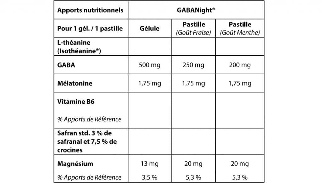 GabaNight nutrixeal, apports nutritionnels, produits pour le sommeil.